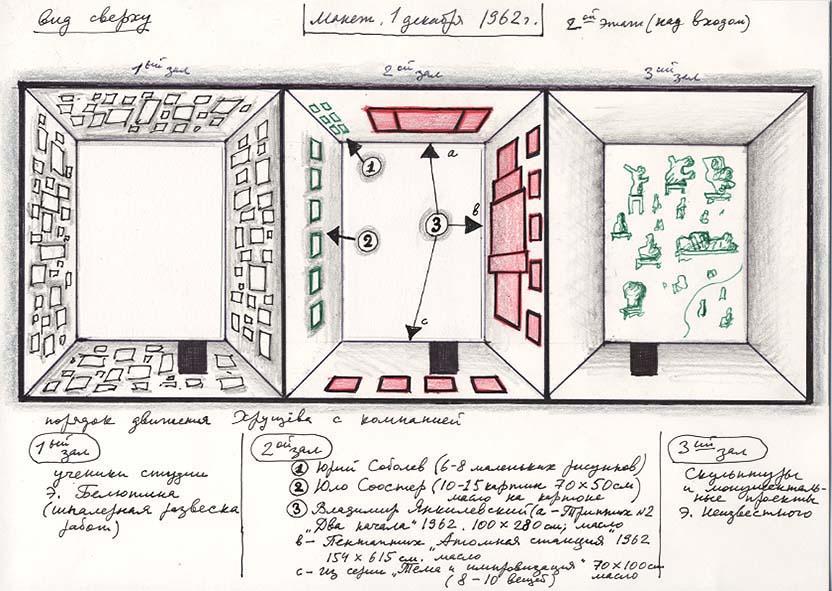 Схема экспозиции
